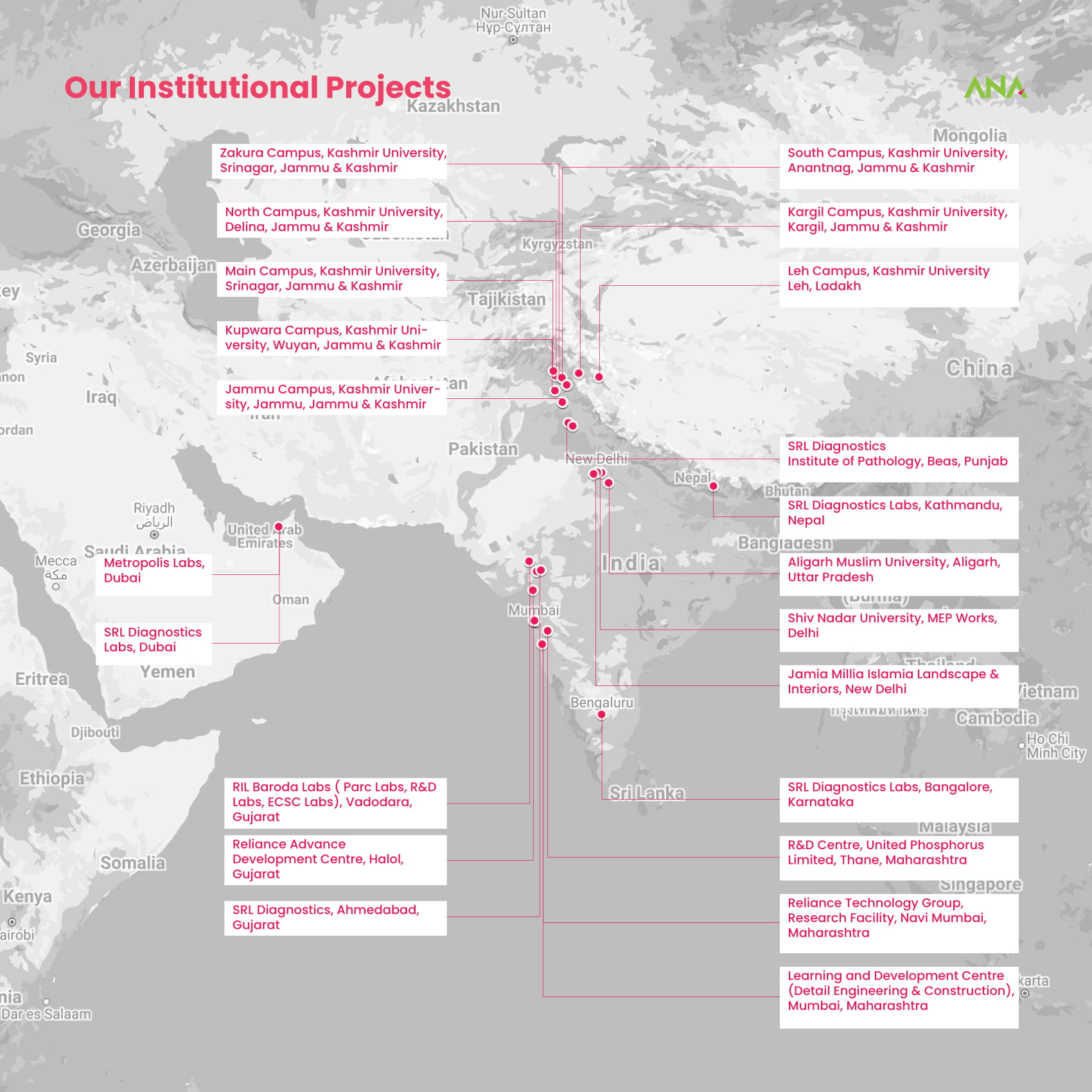 ANA Design Studio Institutional Projects