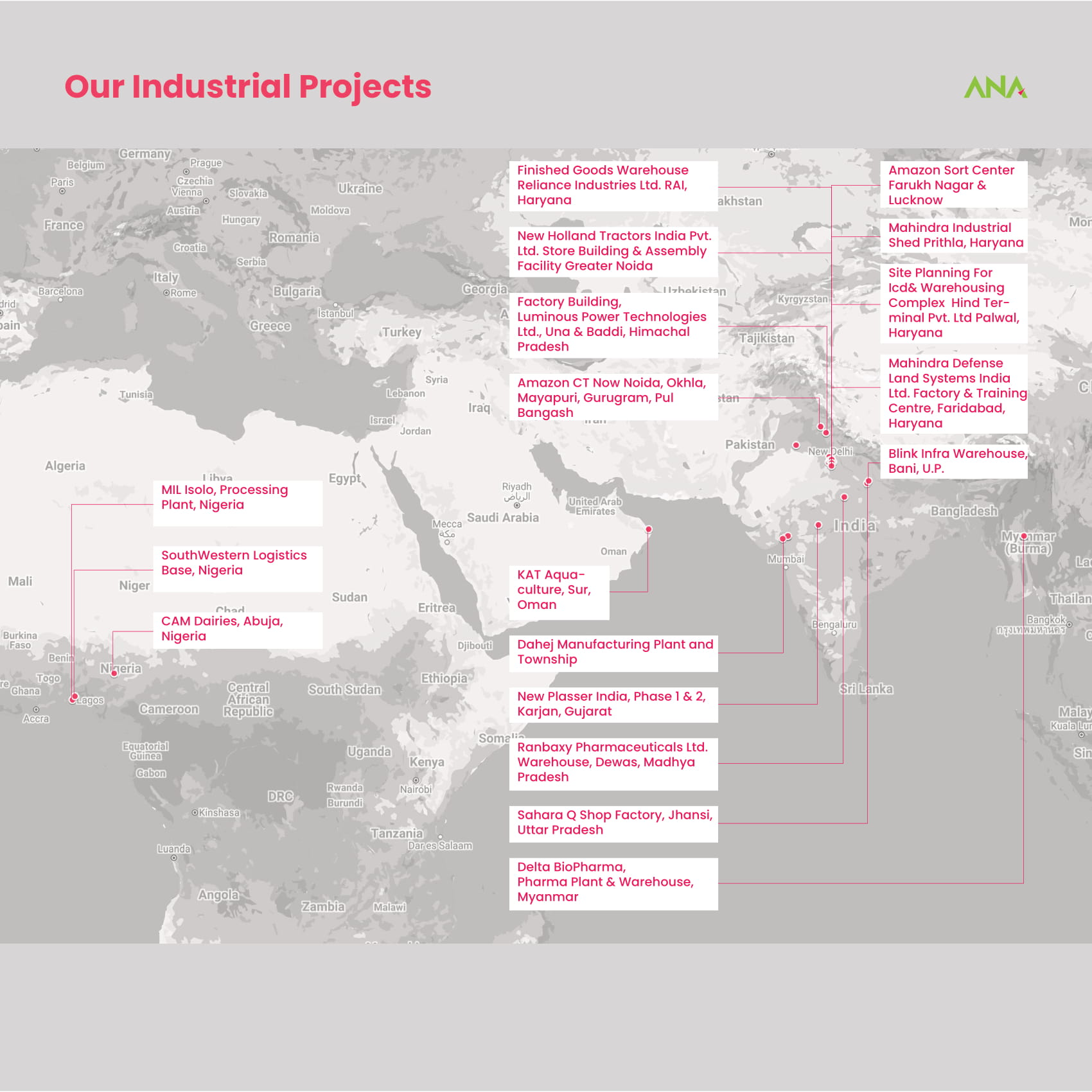ANA Design Studio Industrial Projects