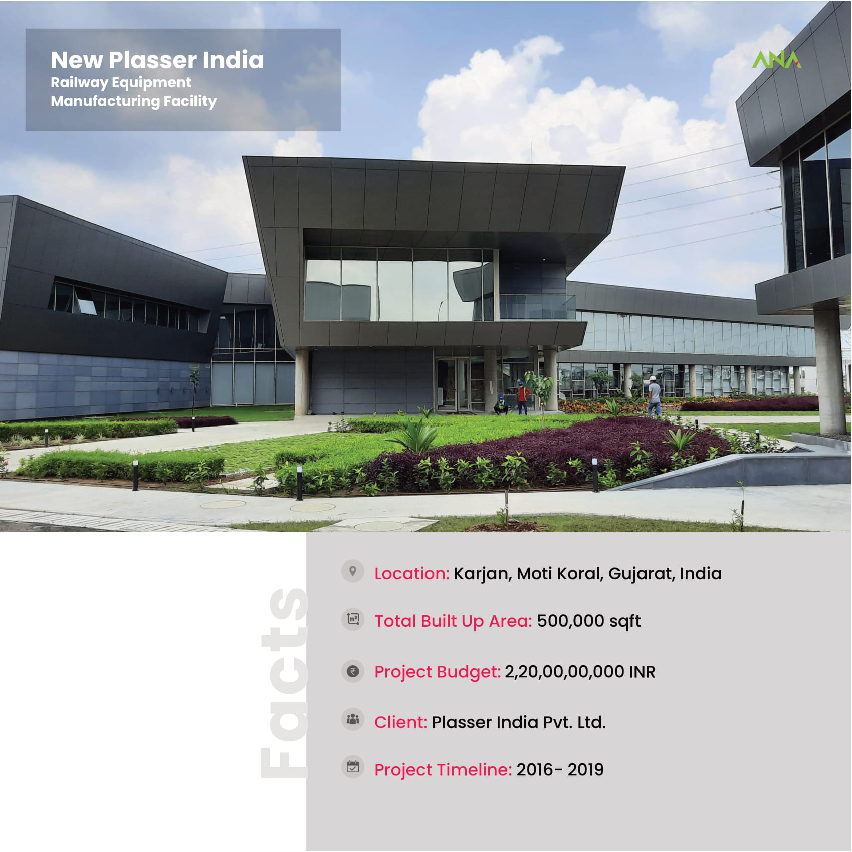 New Plasser India Manufacturing Facility